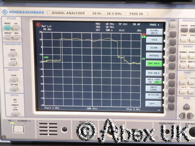 HP (Agilent) 8620C & 86241A 3.2-6.5GHz Sweep Signal Generator