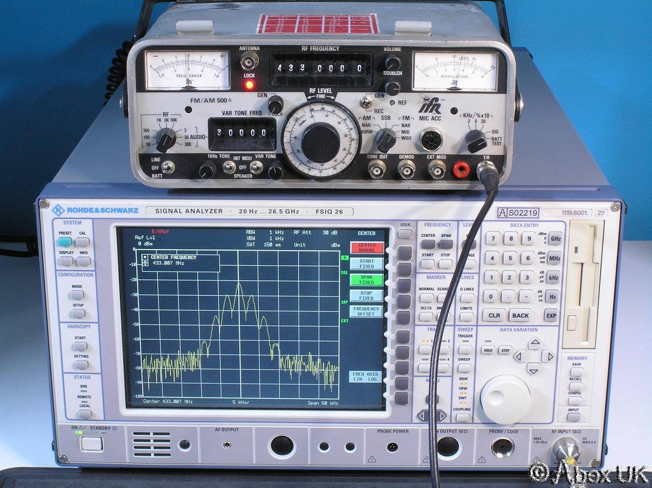 IFR (Aeroflex) 500A Radio Test Set, Portable