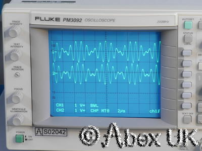 Rohde & Schwarz AMIQ04 I/Q ARB Arbitrary Waveform (Modulation) Generator OPTIONS