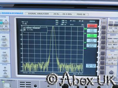 Rohde & Schwarz SMIQ03B-B60 3.3GHz Vector Signal Generator ARB AWG B1 B11 B12 +